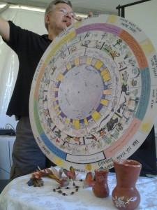 Calendário inventado pelo povo Tukano, do noroeste amazônico