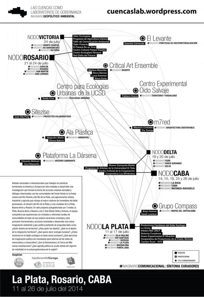 Figura 2 - Cartografía del Laboratorio. Fonte: Archivo personal