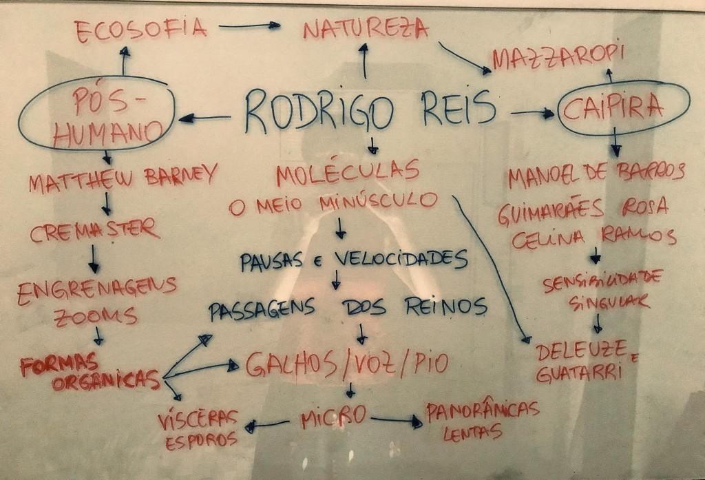 001 Cartografia documentário - esquema Tania Campos