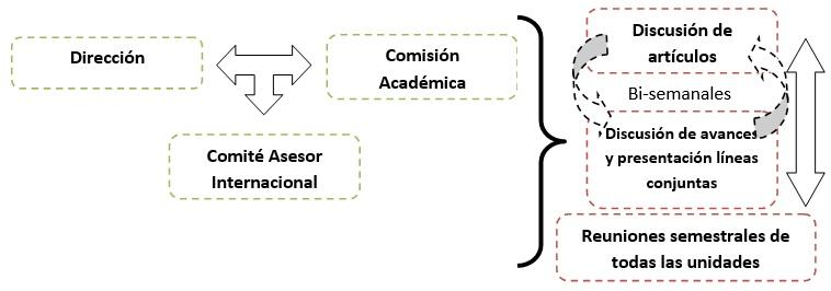4 - figura 2