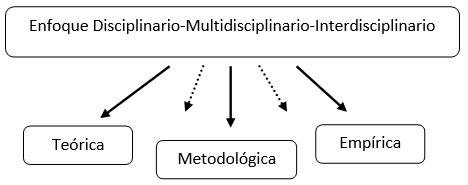 4 - figura 3