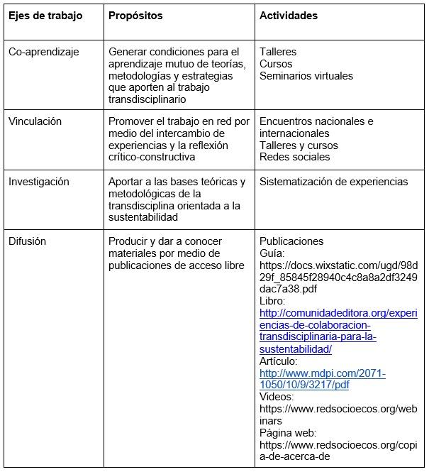 6 - tabela 1