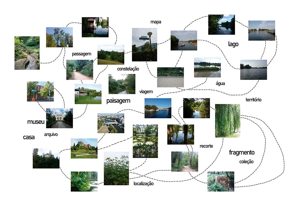 1 Diagrama Gabriela Cunha Fotografia digital e texto impresso 8 x 6 cm 2019